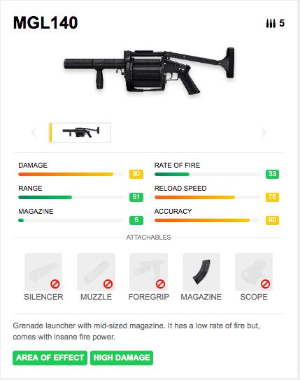 MGL140 grenade launcher ff